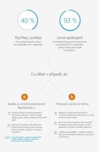 heureka-doprava-3